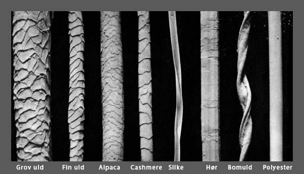forskellige fibre